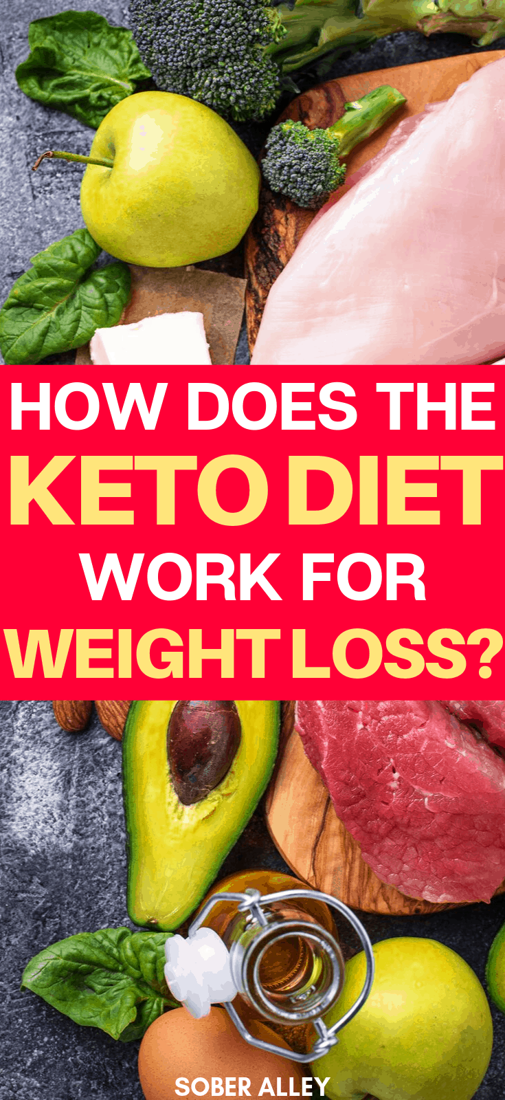 how does keto diet work pinterest image
